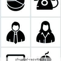 Психологічна характеристика людей по аватару
