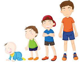 Вікові особливості дітей